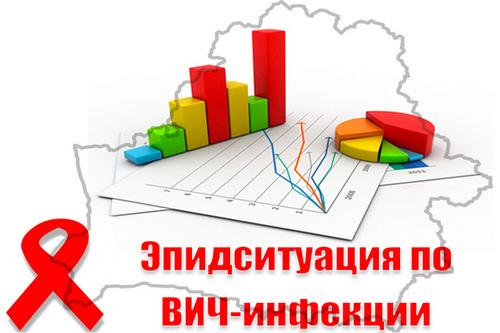 Эпидситуация по ВИЧ-инфекции в Гродненской области